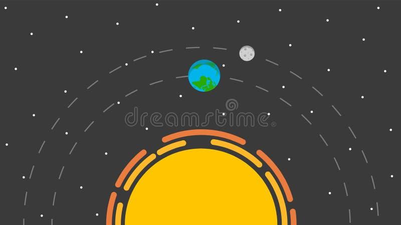 Erde und Mond, die um Sun-Entwurfs-flache Art sich drehen lizenzfreies stockbild