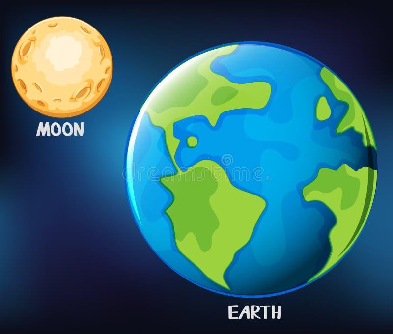 Erde und Mond im Himmel lizenzfreie abbildung