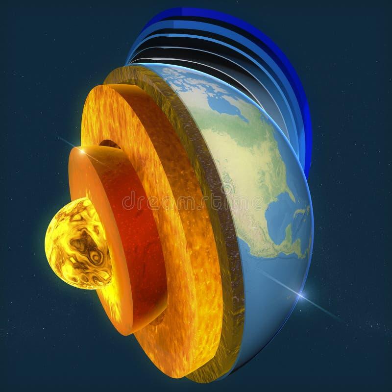 Erdkern, Abschnitt überlagert Erde und Himmel vektor abbildung