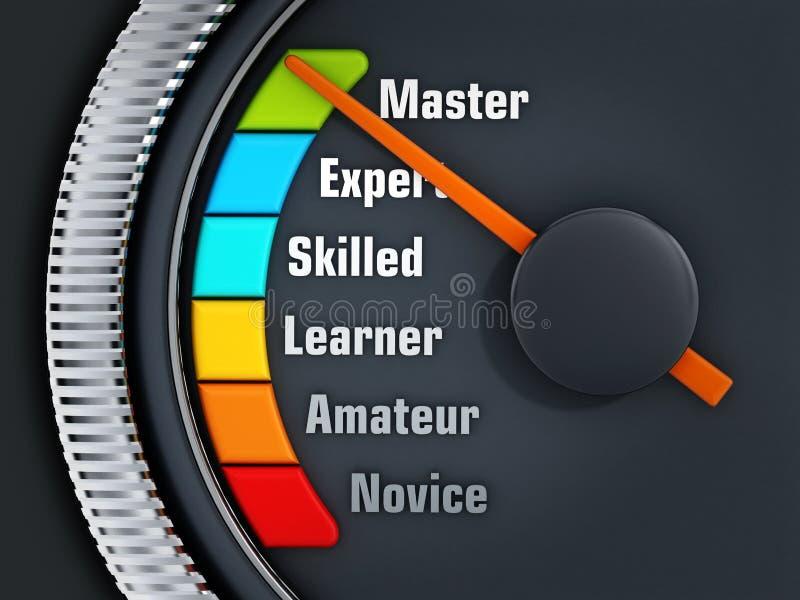 Erfarenhet jämnar speedmeter royaltyfri illustrationer