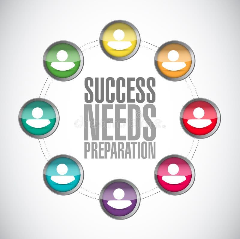 Erfolg benötigt Vorbereitungsleute-Netzzeichen stock abbildung