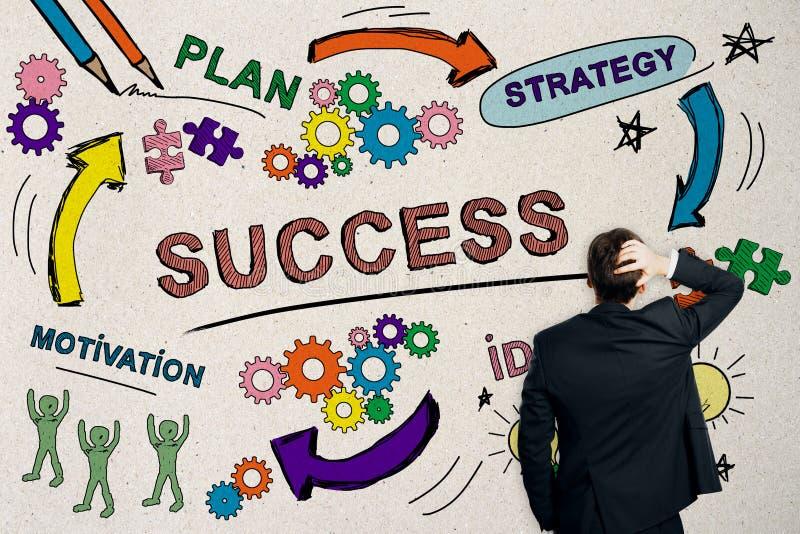 Erfolg, Lösungs- und Marketing-Konzept mit nachdenklichem Mann und Geschäftsskizze mit Erfolgswort stockfotos