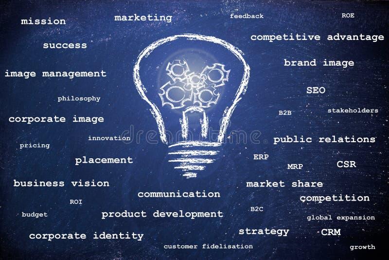Erfolgreiche Ideen und Geschäftskonzepte vektor abbildung