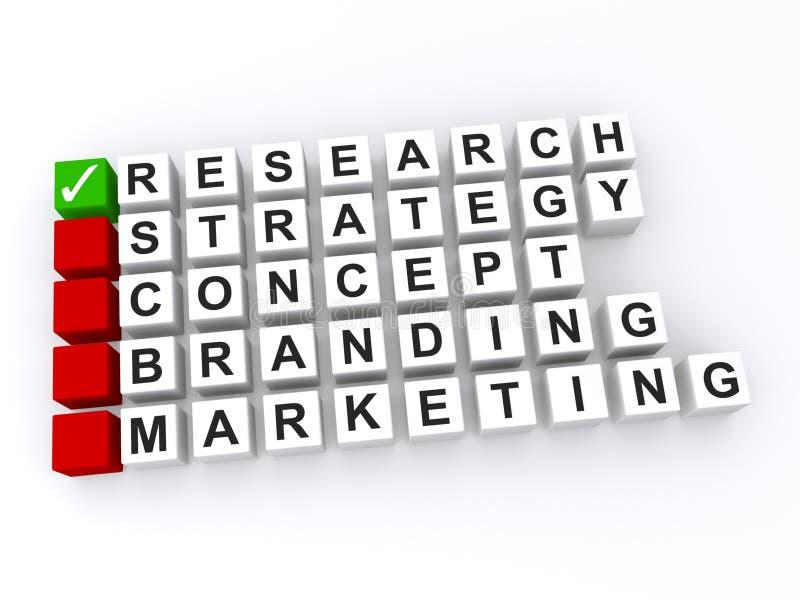Erfolgreiches Geschäft basiert auf Forschung lizenzfreie abbildung