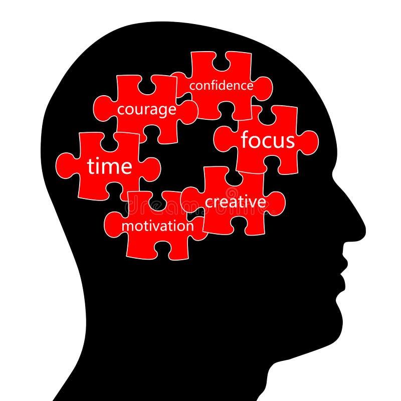 Erfolgs-Denken stock abbildung