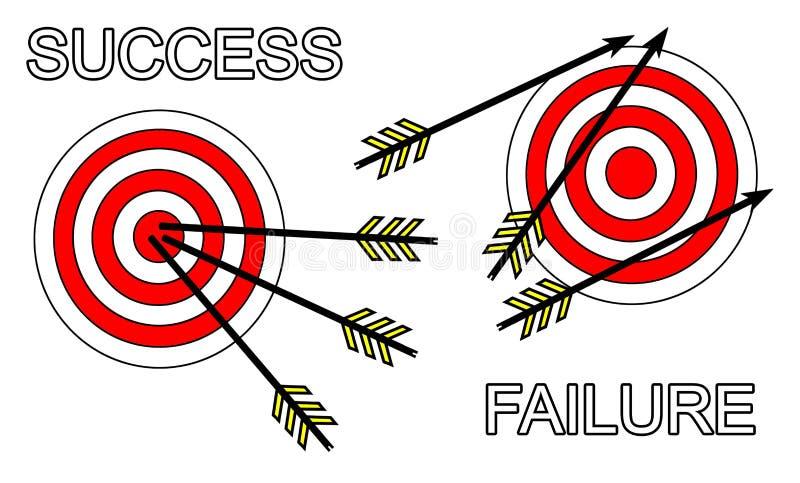 Erfolgs- und Ausfallkonzept auf weißem Hintergrund lizenzfreie abbildung