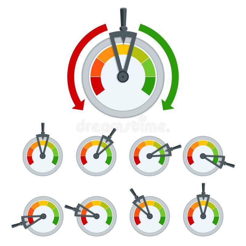 Erfolgsbegriffsmeter hundert Prozent Satz des Metall gestalteten Kundendienstmeters vektor abbildung