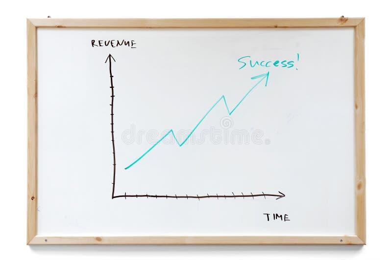 Erfolgsdiagramm lizenzfreies stockbild