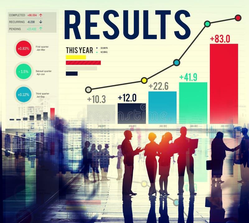 Ergebnis-Effekt-Leistungs-Einschätzung werten Konzept aus lizenzfreie stockfotos