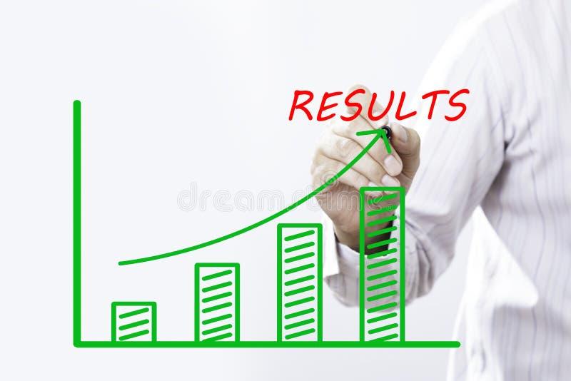 ERGEBNISSE simsen mit der Hand des jungen Geschäftsmannpunktes auf blauer Linie des virtuellen Diagramms lizenzfreies stockbild