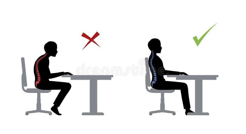 ergonómico Actitud incorrecta y correcta de la sentada ilustración del vector