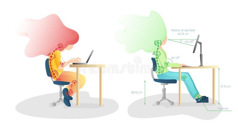 Ergonômico, erro e postura de assento correta da espinha Ilustração saudável da correção da parte traseira e da postura Mesa de e ilustração do vetor