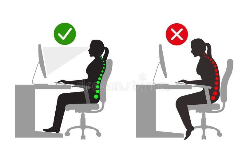 Ergonomi - kontur av en korrekt och oriktig sittande ställing för kvinna, när genom att använda en dator vektor illustrationer