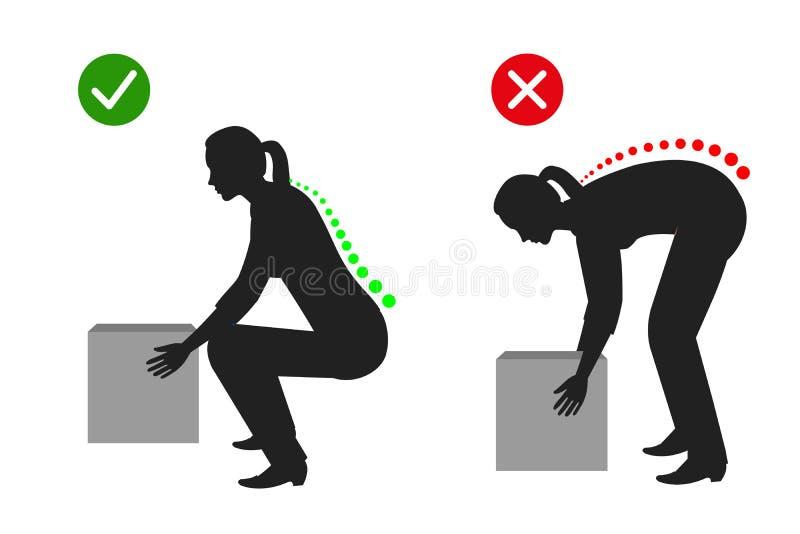 Ergonomi - korrekt ställing av en kvinna som lyfter en tung objektkontur vektor illustrationer