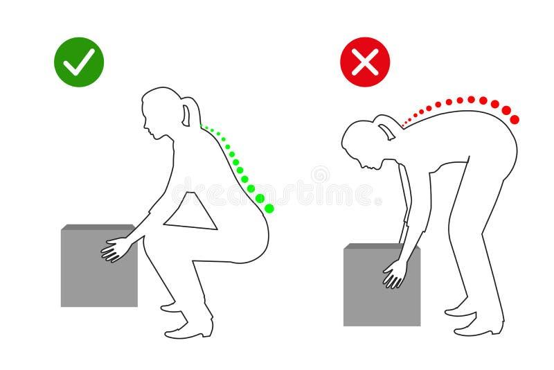 Ergonomi - korrekt ställing av en kvinna som lyfter en tung objektlinje teckning stock illustrationer