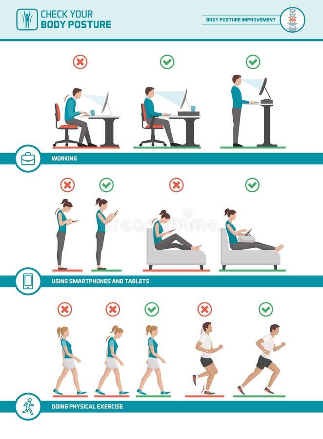 Ergonomia e miglioramenti di posizione del corpo illustrazione vettoriale