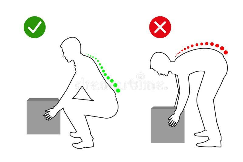 Ergonomia - a lápis desenho da postura correta para levantar um objeto pesado ilustração do vetor