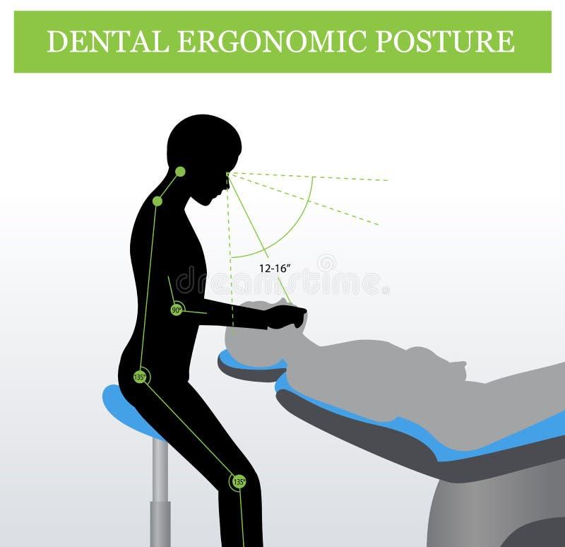 Ergonomia in odontoiatria Posizione corretta illustrazione di stock
