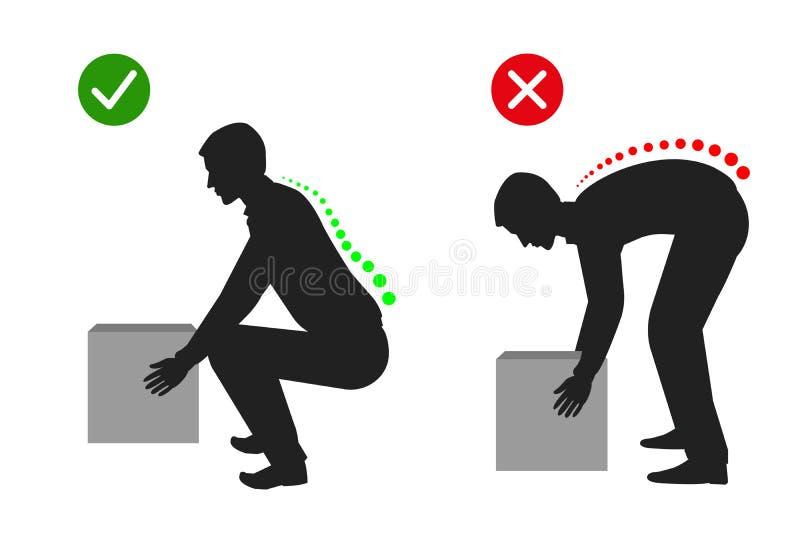 Ergonomico - posizione corretta per sollevare una siluetta pesante dell'oggetto illustrazione di stock