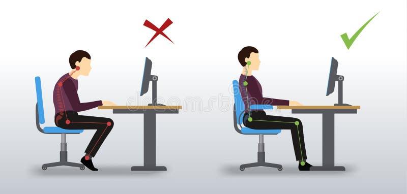 ergonomico Posizione di seduta sbagliata e corretta illustrazione di stock