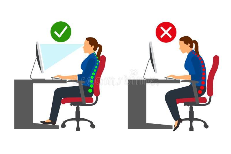 Ergonomics - kobiety poprawna i błędna siedząca postura gdy używać komputer ilustracja wektor