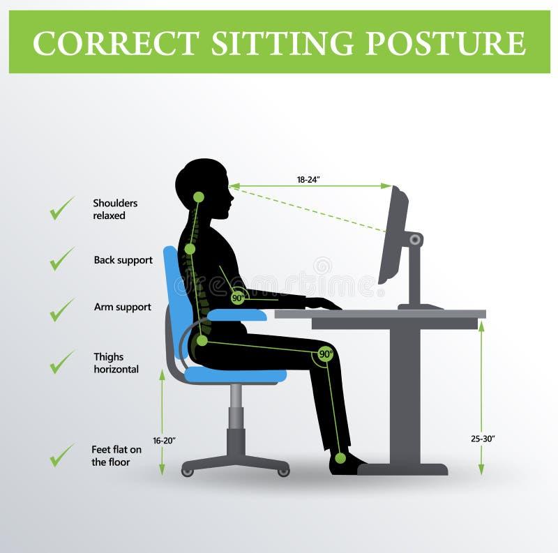 ergonomie Correcte zittingshouding stock illustratie