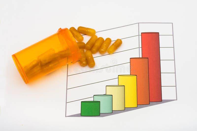 Erhöhte Gesundheitspflege-Bewertungen lizenzfreie stockfotos