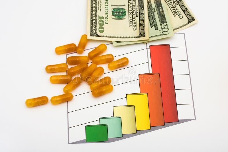 Erhöhte Gesundheitspflege-Kosten lizenzfreie stockbilder