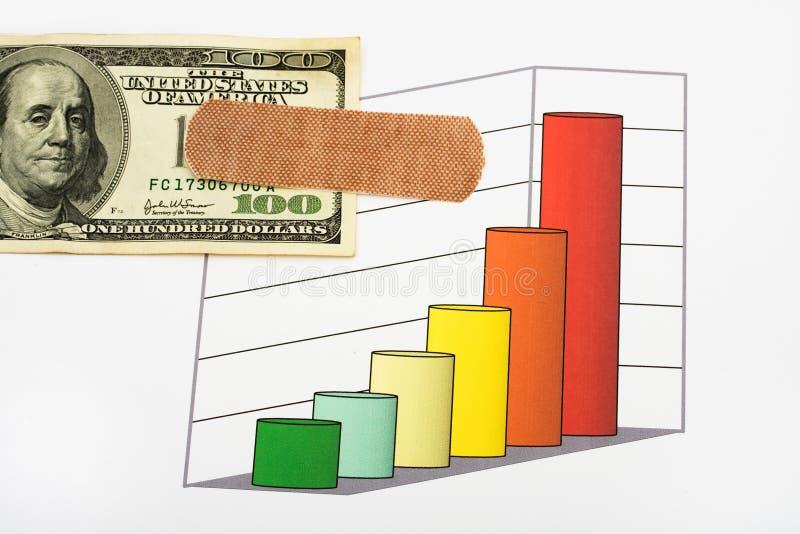 Erhöhte Gesundheitspflege-Kosten lizenzfreies stockbild