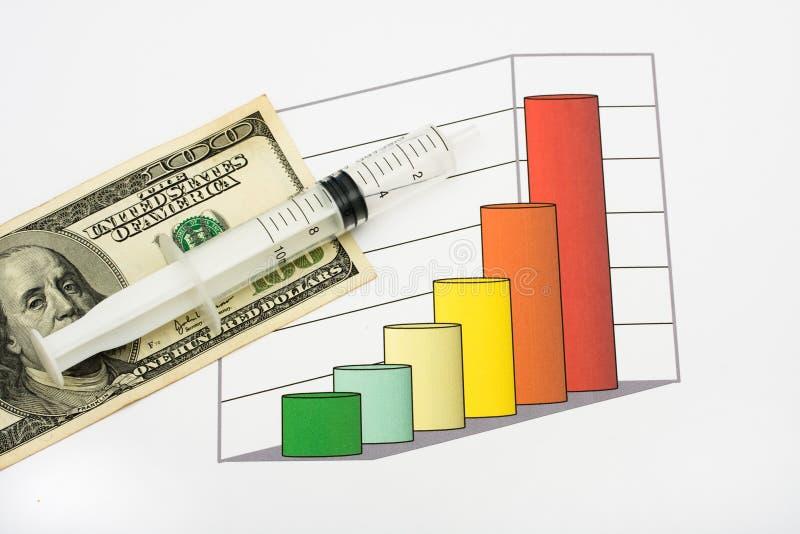Erhöhte Gesundheitspflege-Kosten stockbild