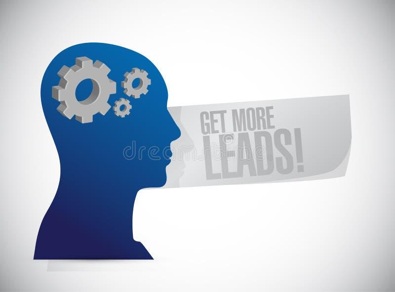 Erhalten Sie mehr Führungssinneszeichenillustration lizenzfreie abbildung