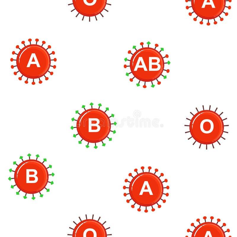 Eritrocitos y anticuerpos que muestran al grupo sanguíneo en un fondo blanco Modelo inconsútil ilustración del vector