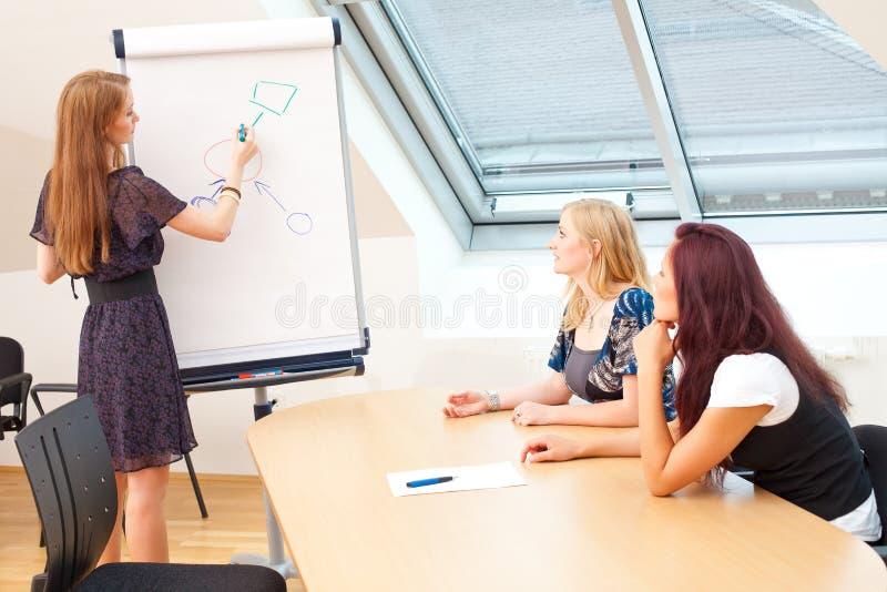 Erklären Sie Partnern stockbilder