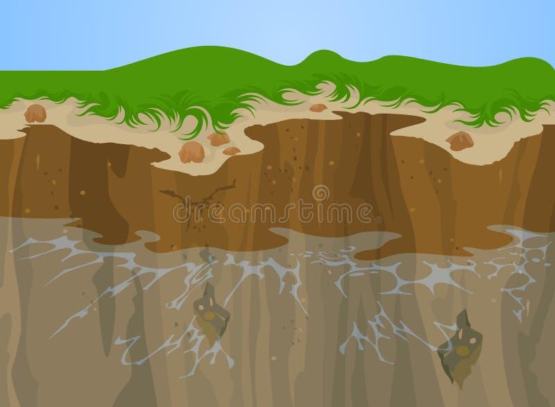 Erosão do penhasco ilustração do vetor