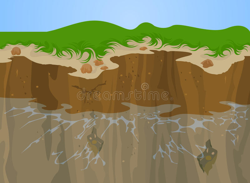 Erosion of Cliff. Illustration erosion of cliff nature,Landscape background vector illustration