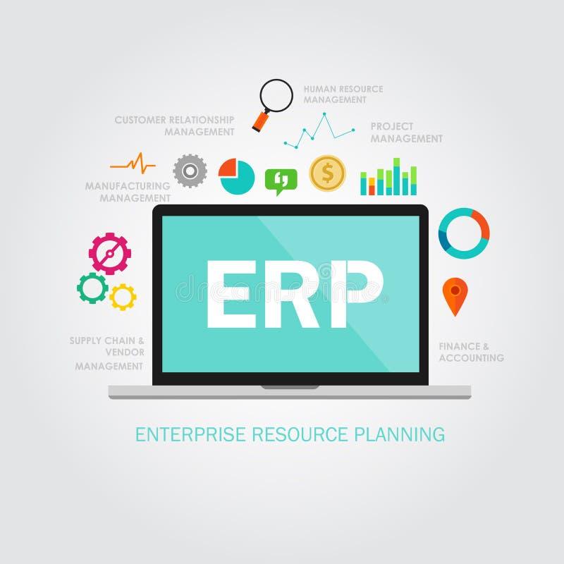 Erp enterprise reource planning royalty free illustration