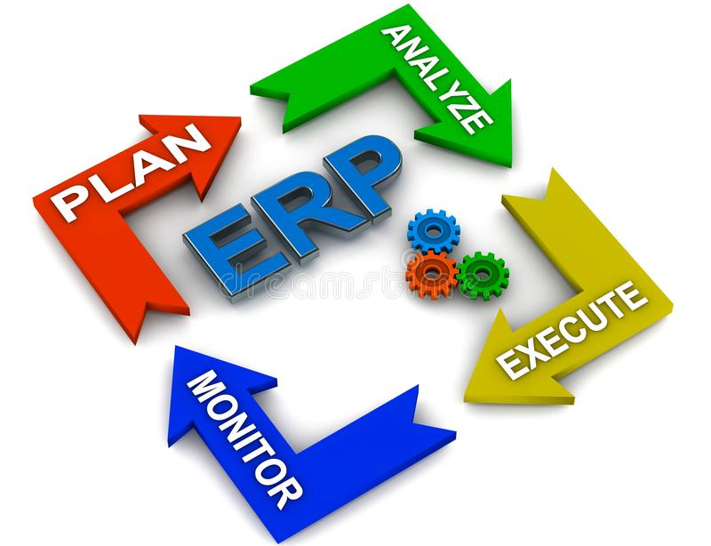 ERP process. Enterprise resource planning process with four stages like plan analyze execute monitor on 4 arrows and cogs on white background royalty free illustration