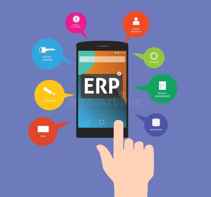 ERP - Przedsięwzięcie zasoby planowanie ilustracji