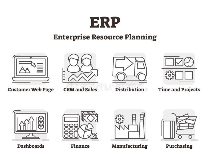 Erp-vektorillustration Skisserad företagresurs som planerar förklaring stock illustrationer