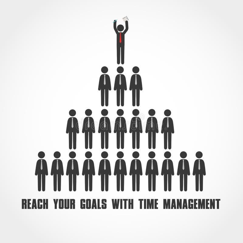 Ziel Und Zeitmanagement
