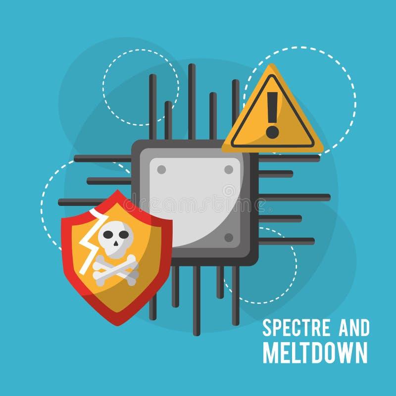 Erscheinung und warnende Sicherheit der Einschmelzenmotherboard-Schaltkreistechnik Gefahren vektor abbildung