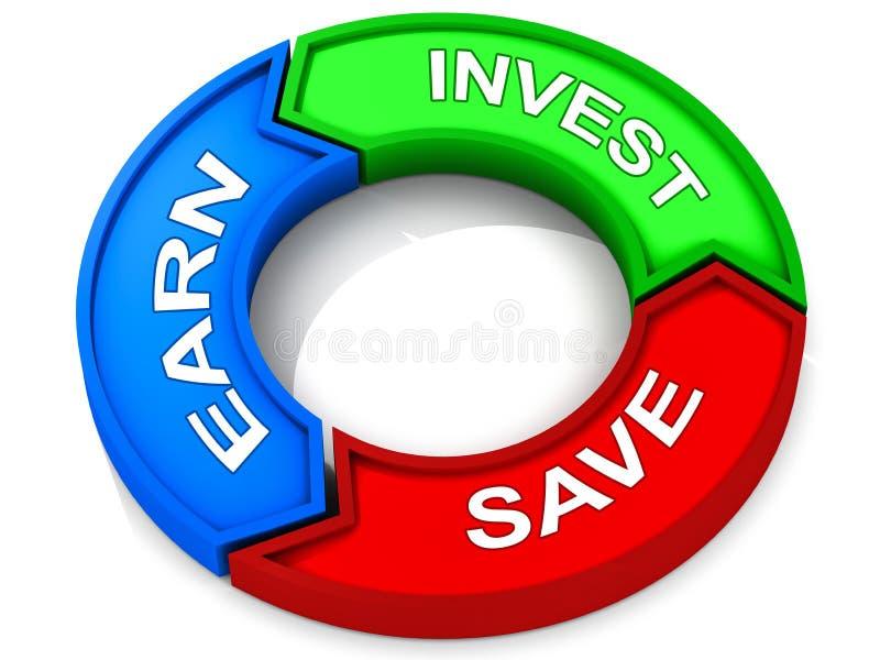 Erwerben Sie außer investieren lizenzfreie abbildung