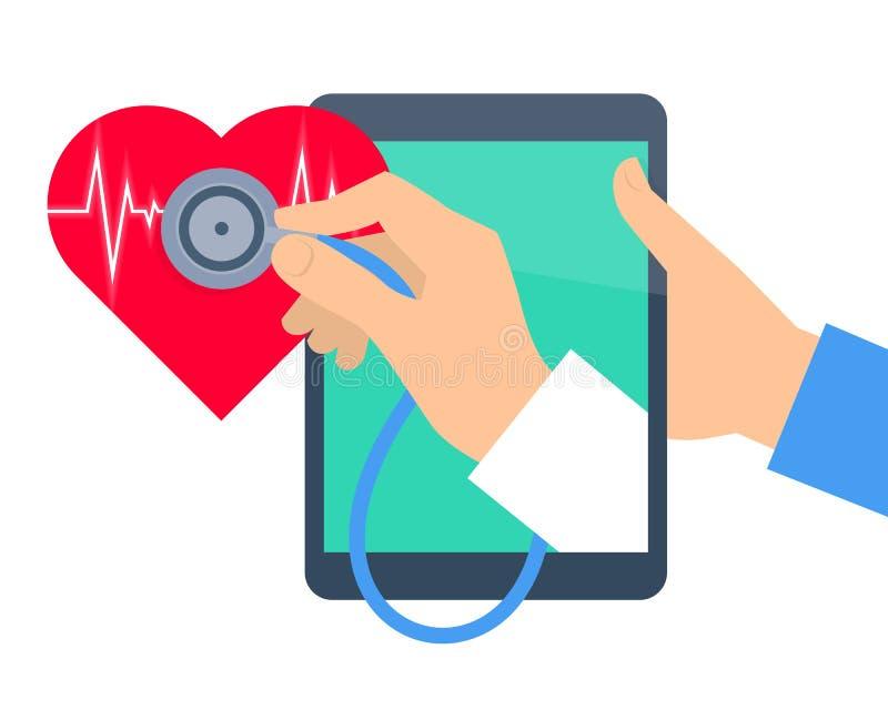 Esame di impulso del cuore dal computer della compressa Telehealth e telem illustrazione vettoriale