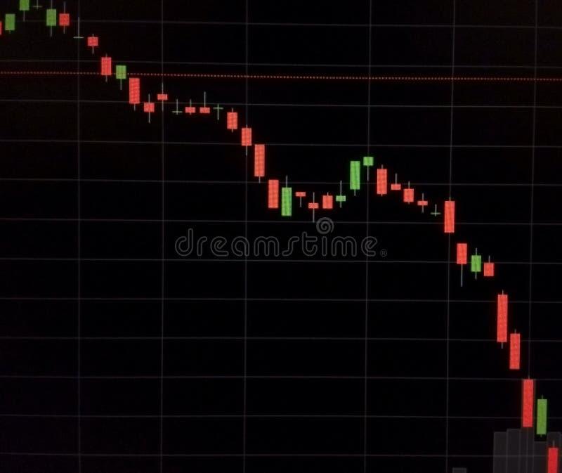 Esamini in controluce il grafico del grafico del bastone del commercio di investimento del mercato azionario, grafico del modello immagini stock
