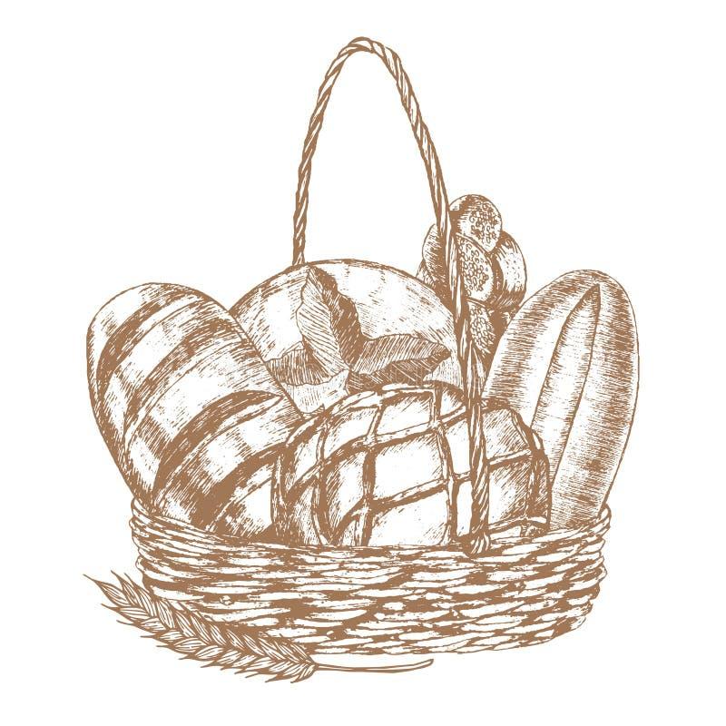 Esboço da tração da mão da cesta do pão fresco Vetor ilustração stock