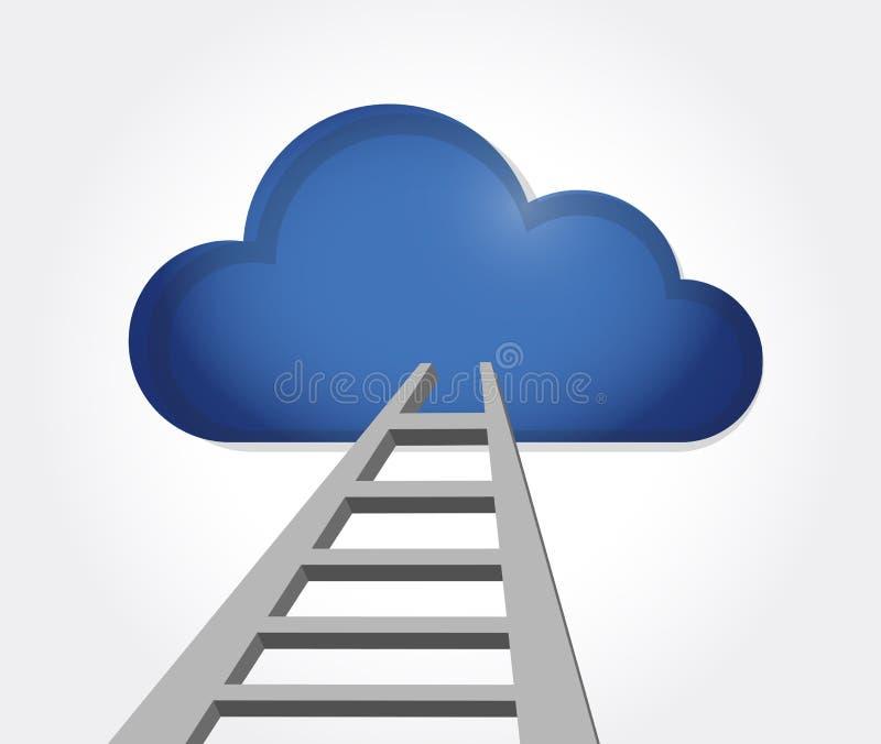 ESCADA AO SUCESSO nuvem Ilustração do vetor ilustração do vetor