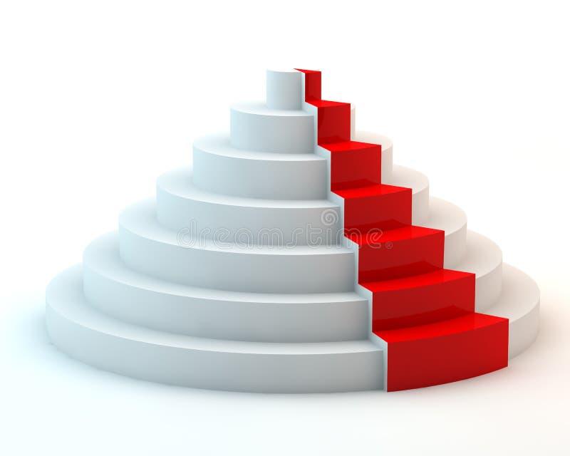 Escada circular ilustração stock