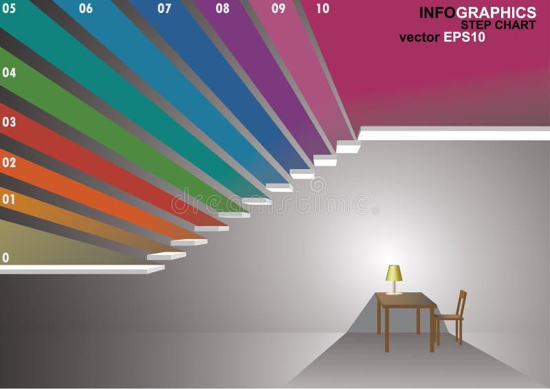 escada de 3 dimensões ilustração stock