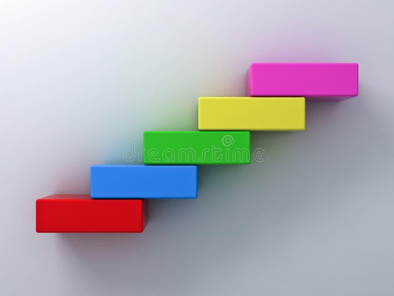Escadas abstratas ou conceito das etapas no fundo branco da parede com sombra ilustração do vetor