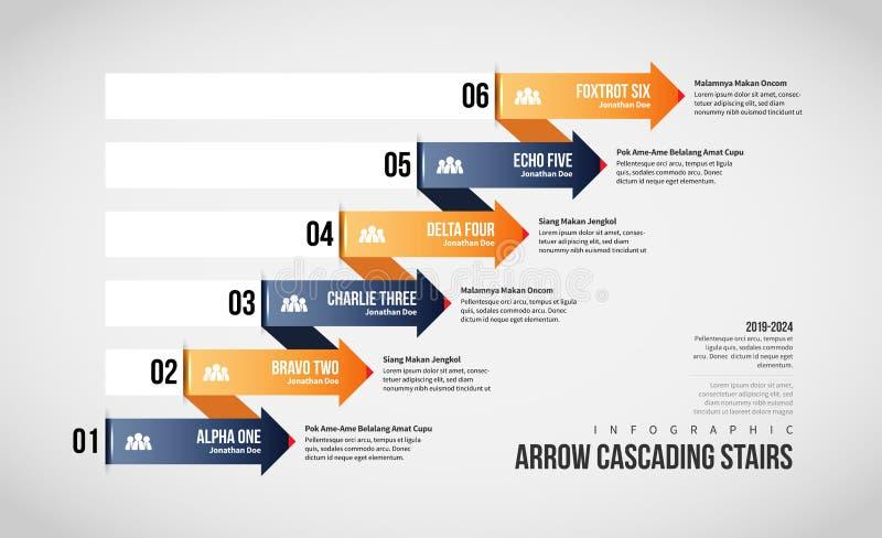 Escadas de conexão em cascata Infographic da seta ilustração do vetor